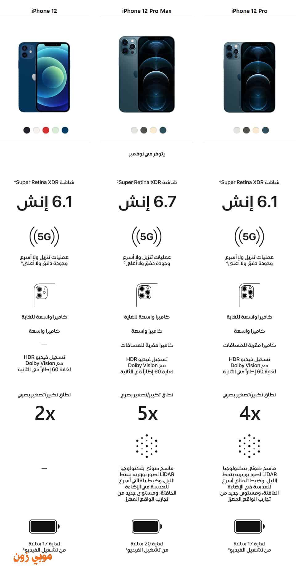 مقارنة بين إصدارات الايفون 12